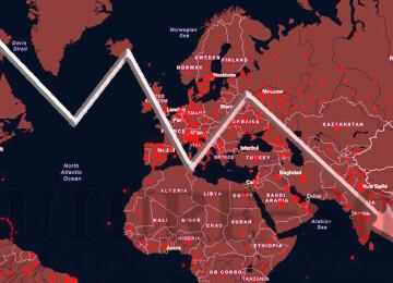 Что ждет мир и Россию во 2-й половине 2020 года